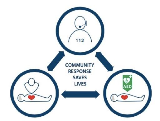 Novedades de las recomendaciones de resucitación cardiopulmonar ...